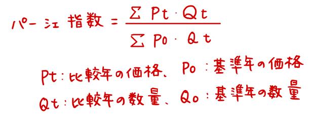 パーシェ指数の公式
