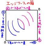エッジワースの箱 契約曲線とは