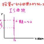 is曲線 垂直