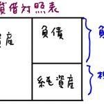 企業価値 計算方法
