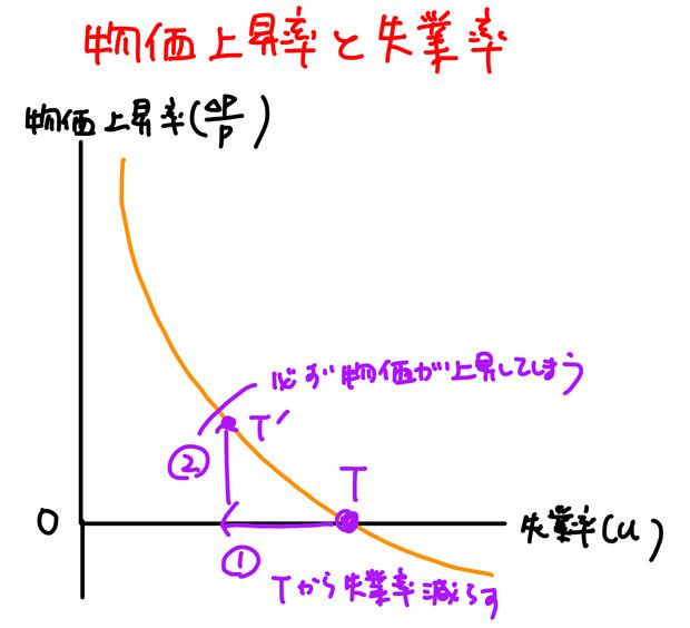 スタグフ レーション 意味 「スタグフレーション」の使い方や意味、例文や類義語を徹底解説!