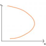 労働供給曲線 後方屈曲